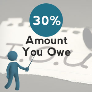 Amount you owe - 5 Tips to satisfy 30% of your credit score calculation