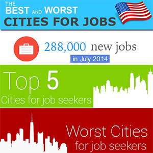 5 Best and worst US cities for jobseekers in 2014
