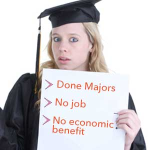 College graduates - Are they receiving substantial economic benefit from modern education?
